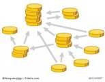 Geldfluss