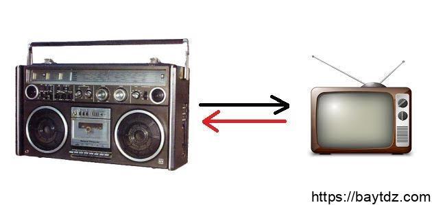 الفرق بين التلفاز والمذياع