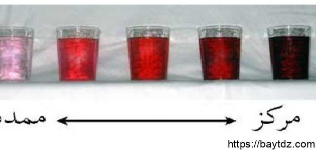 طرق التعبير عن تركيز المحاليل الكيميائية