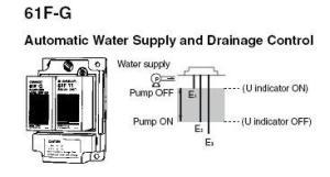 Water Level Control   Eling Elingen Dewe