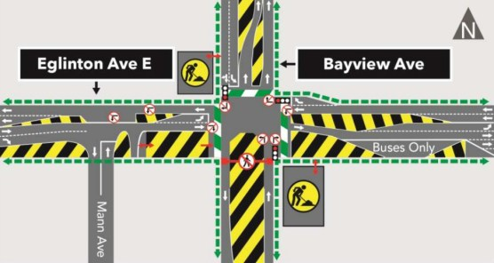 Next phase at Bayview and Eglinton