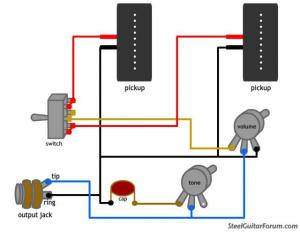 The Steel Guitar Forum :: View topic  Wiring Diagram?