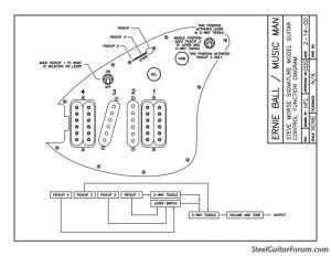 Steve Morse Telecaster  Telecaster Guitar Forum