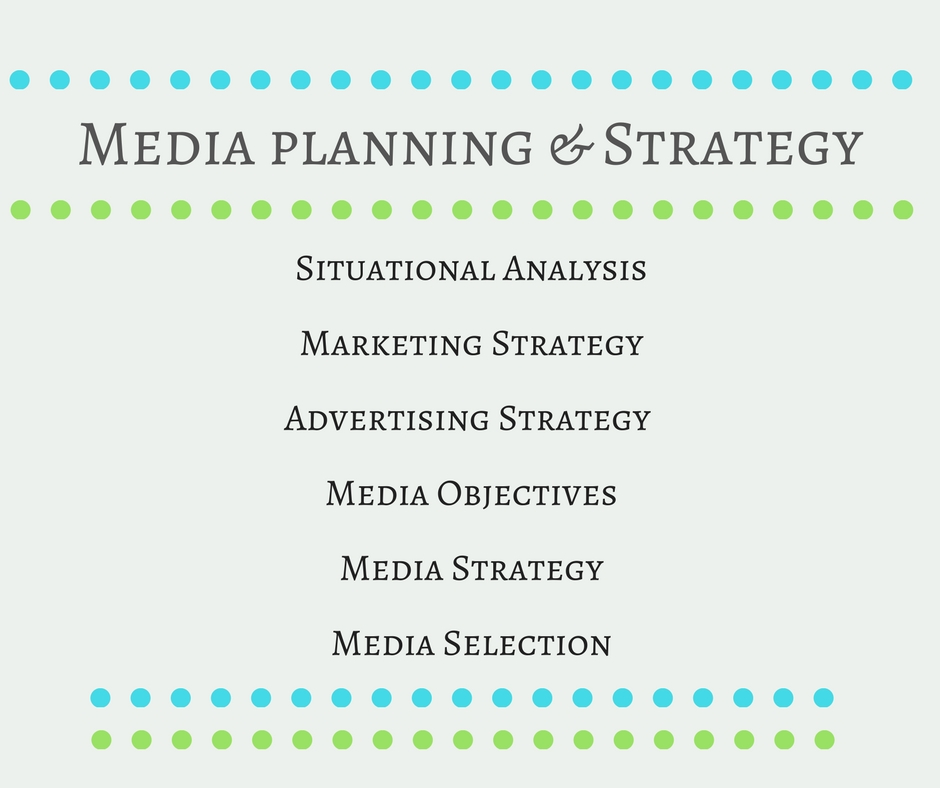 Media Planning Amp Strategy Development