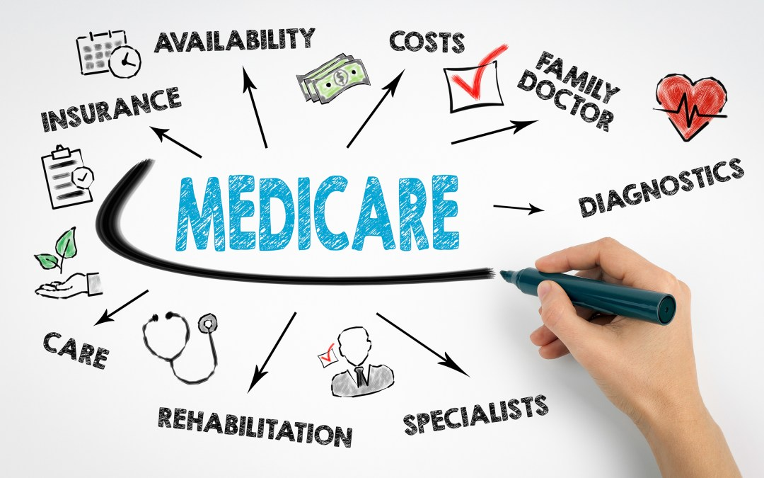 Unexpected Medicare Penalties and Income-Related Adjustments: Can You Appeal? How?