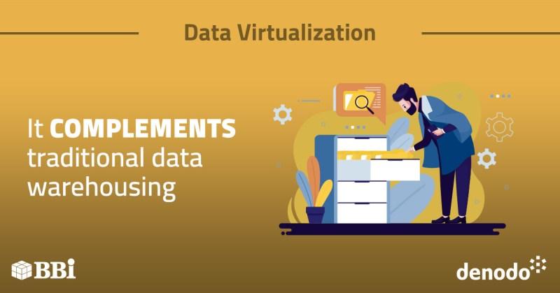 Data Virtualization warehouse