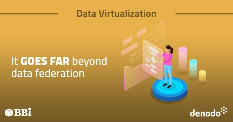 Data Virtualization Federation