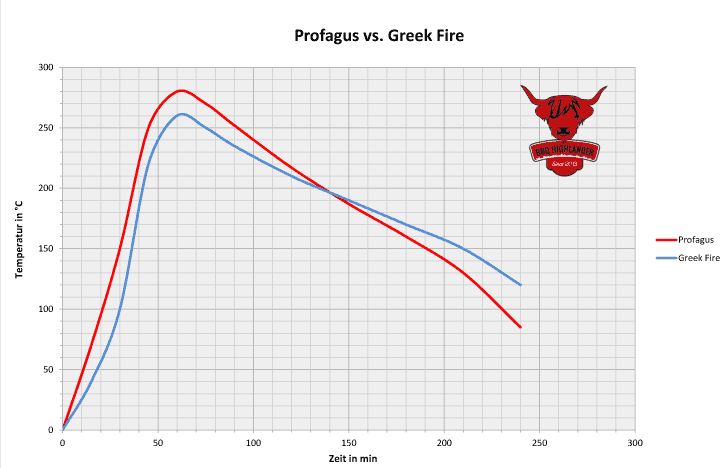 Greek_Fire_vs_Grillis Kopie