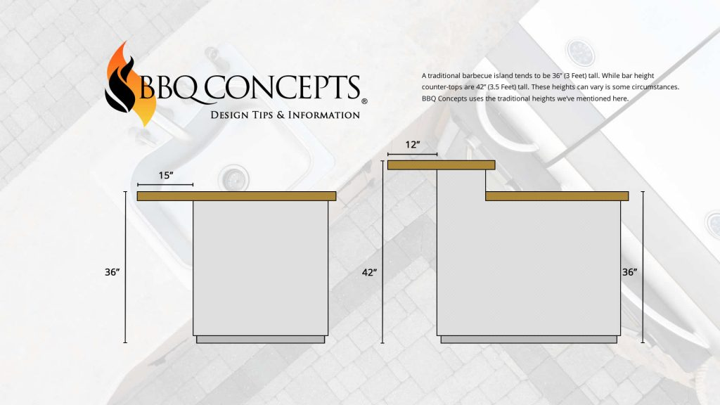 Custom Outdoor Kitchen Height Chart Infographic - BBQ Concepts of Las Vegas