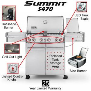 Weber Summit S470 Gas Grill Review « BBQ Grills Buyer