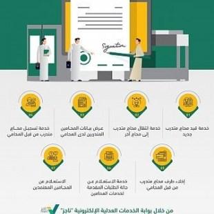 وزارة العدل تقدم 7 خدمات إلكترونية جديدة … تعرف عليها