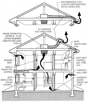 How To Read A Hvac Drawing  Best Place to Find Wiring and