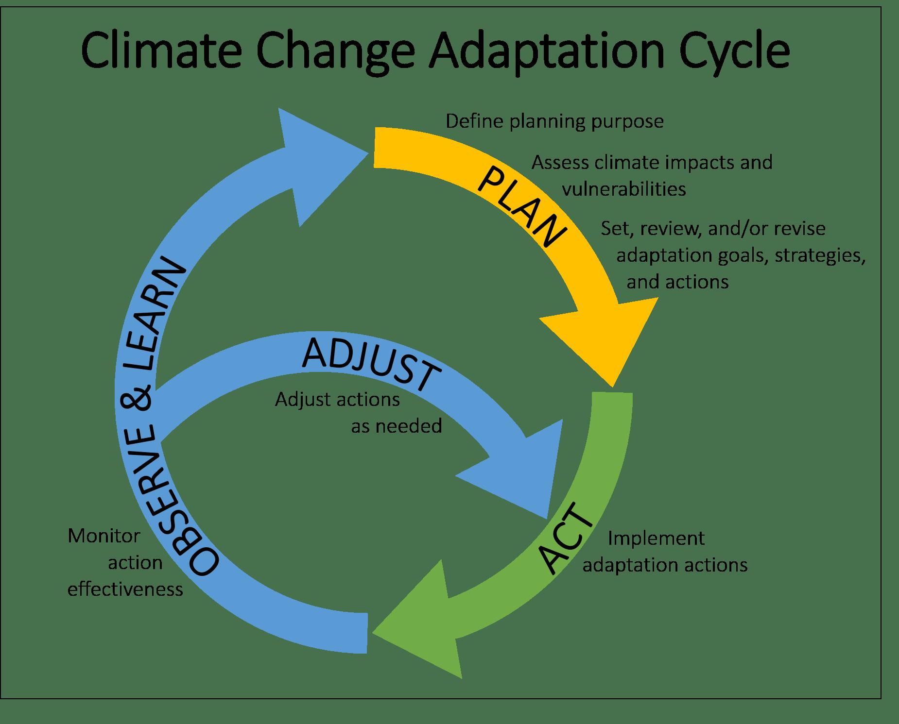 The Blackfeet Climate Change Adaptation Plan Blackfeet