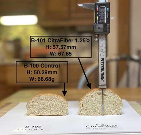 CitraFiber increases loaf height