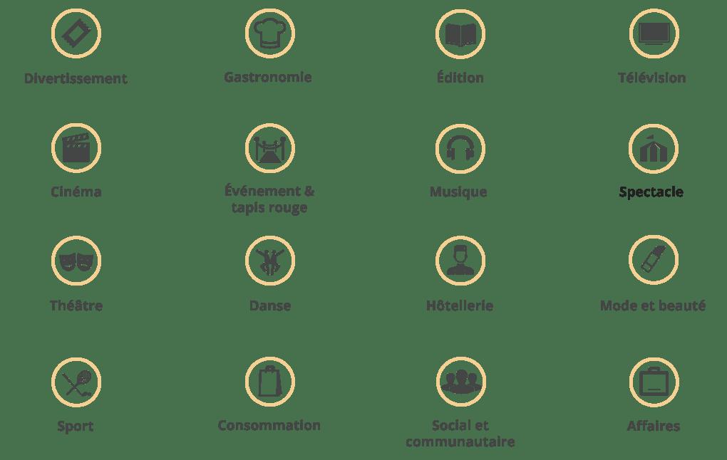 BCC Domaines