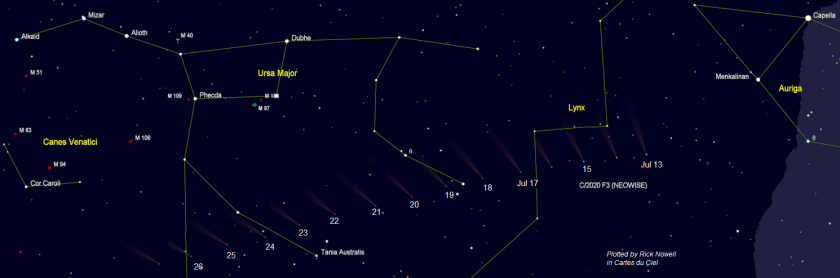 Location of Comet Neowise plotted until July 26