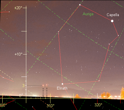 Auriga Starmap Superimposed on Beacon Photograph