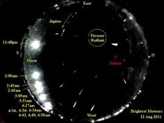 Superimposed Allsky Video Frames Showing Brighter Meteors
