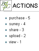 BCmoney_Actions