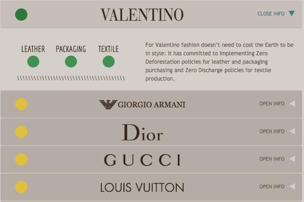 valentino sello verde greenpeace