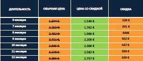 цены на долгосрочные курсы испанского студенческая виза