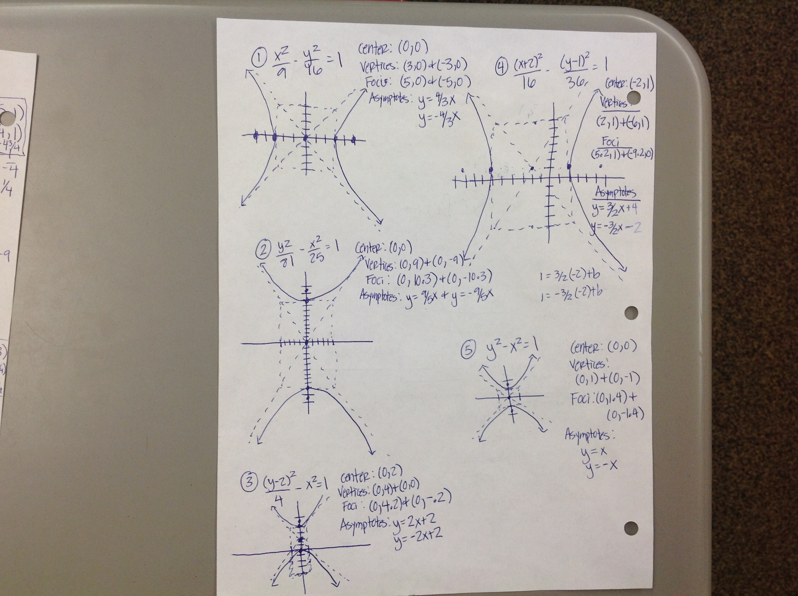 Pre Calc Worksheet Solutions