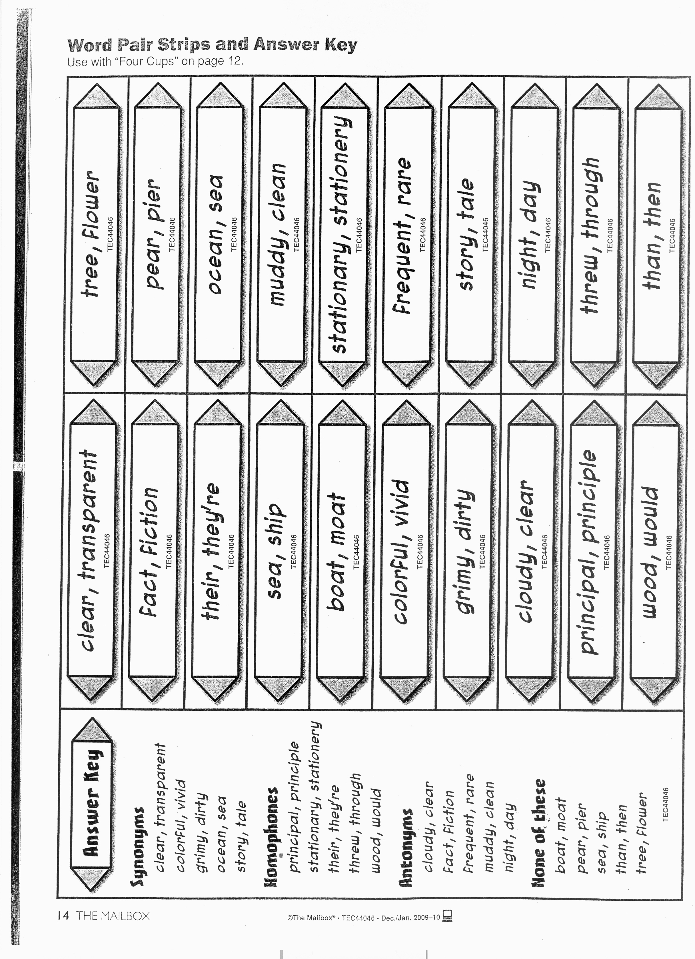 6th Grade Language Arts Worksheets With Answer Key