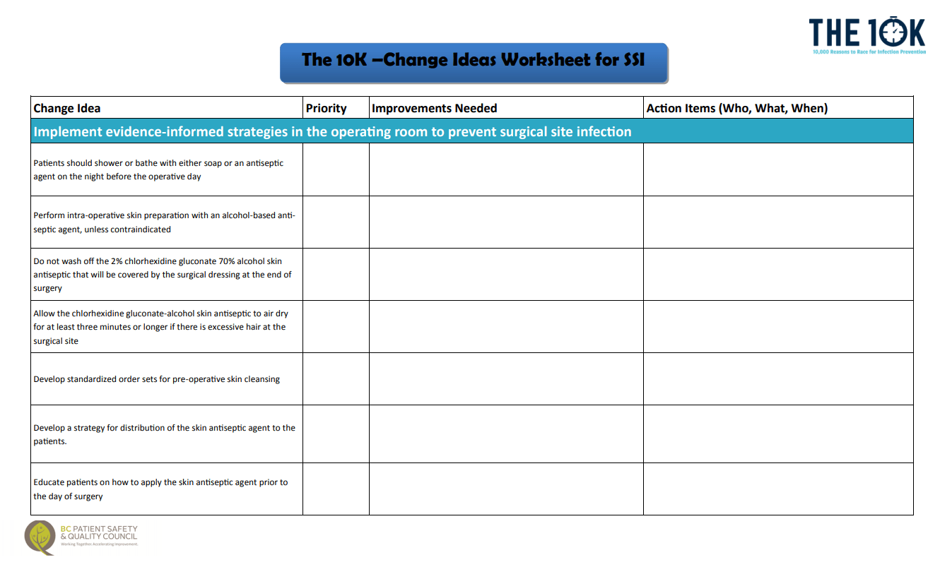 Change Ideas Worksheet Bc Patient Safety Amp Quality Council