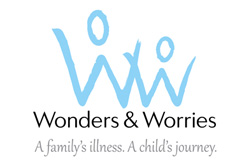 wondersworries