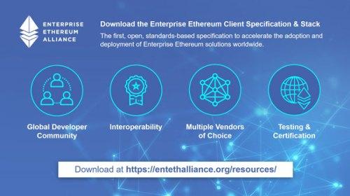 enterprise blockchain standard