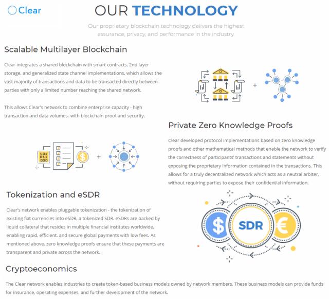 Clear blockchain company information technology