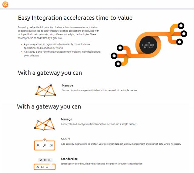unchain.io company information blockchain