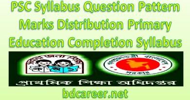 PSC Syllabus Question Pattern Marks Distribution