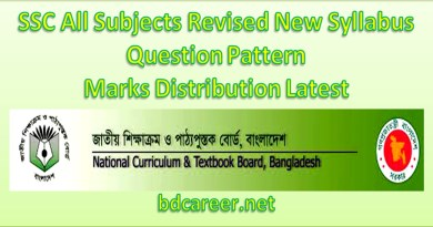 SSC All Subjects Revised New Syllabus 2021