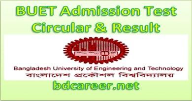 BUET Admission Test Result 2020-21