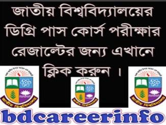 National University Degree 1st Year Result 2016