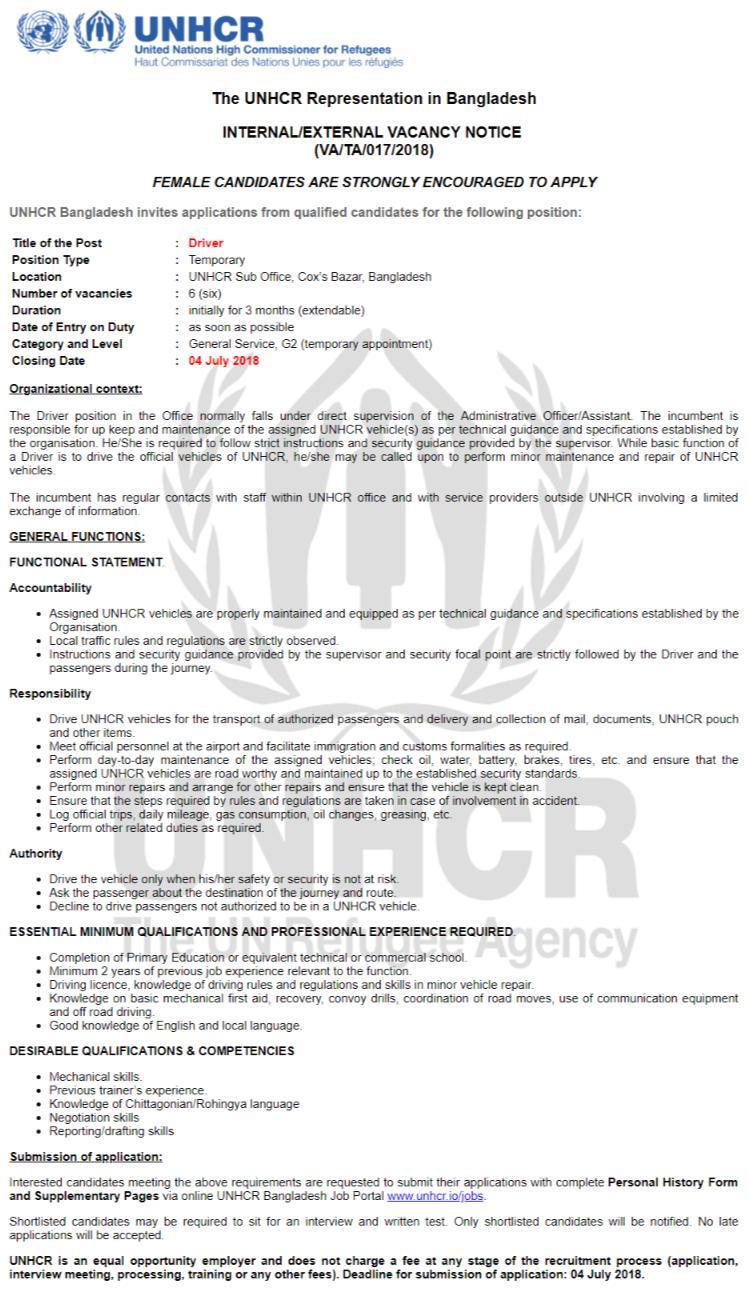 UNHCR Job Circular