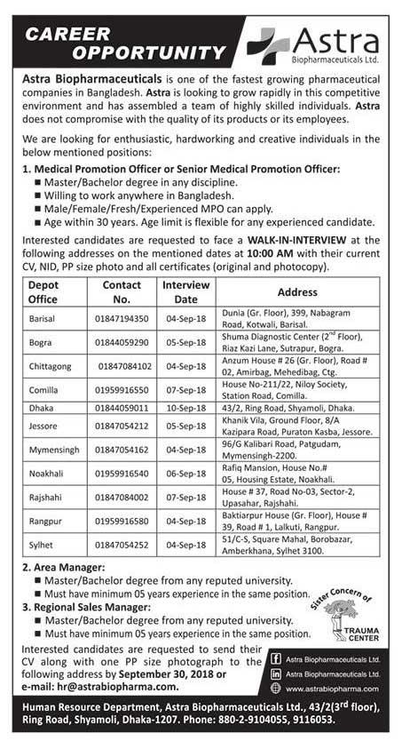 Astra Biopharma Ltd Job Circular