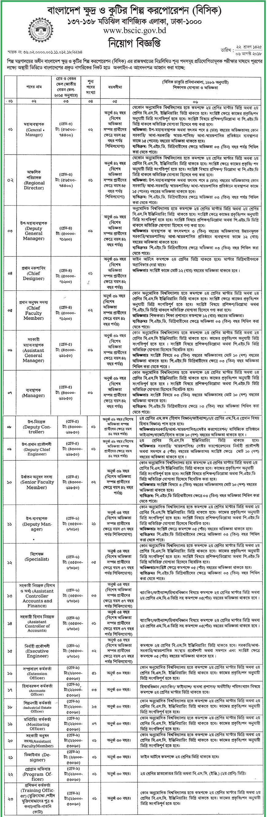 BSCIC Job Circular 2018