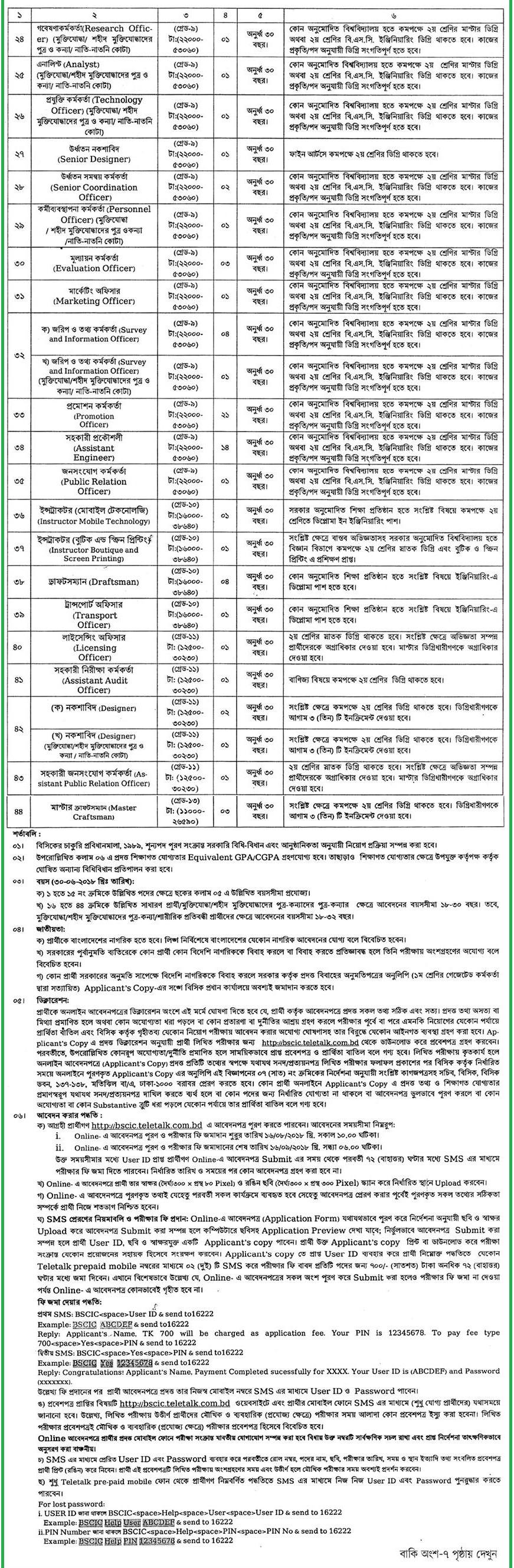 BSCIC Job Circular Apply