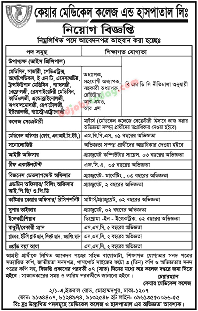Care Medical College and Hospital Ltd Job Circular