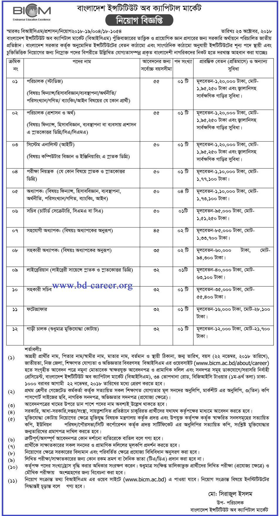 BICM Job Circular Apply some new vacancy post.
