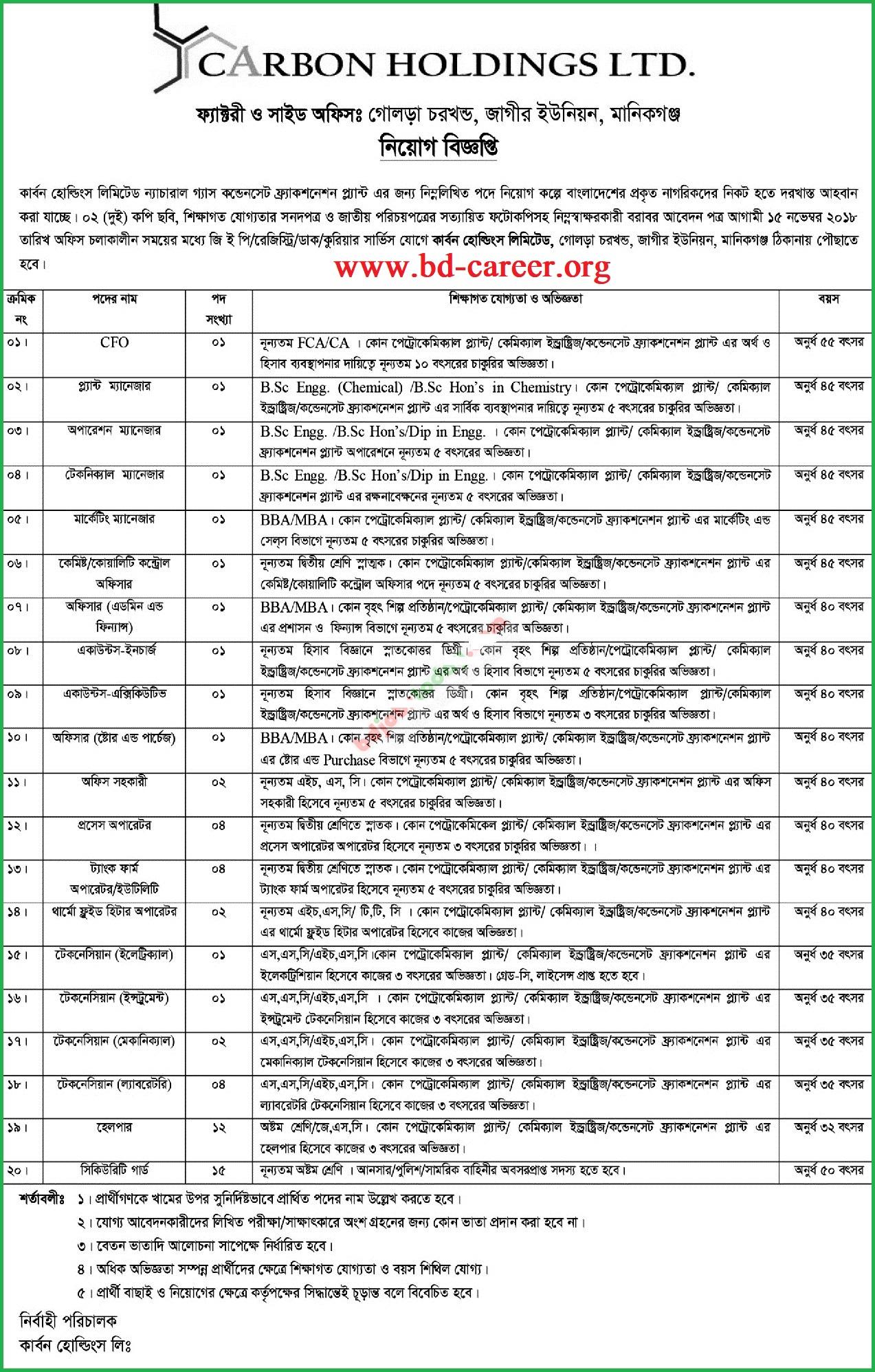 Carbon Holdings Ltd Job Circular