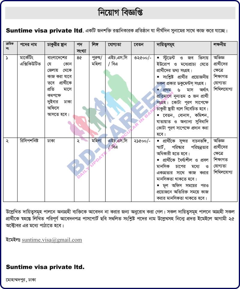 Suntime Visa Private Ltd Job Circular 2018