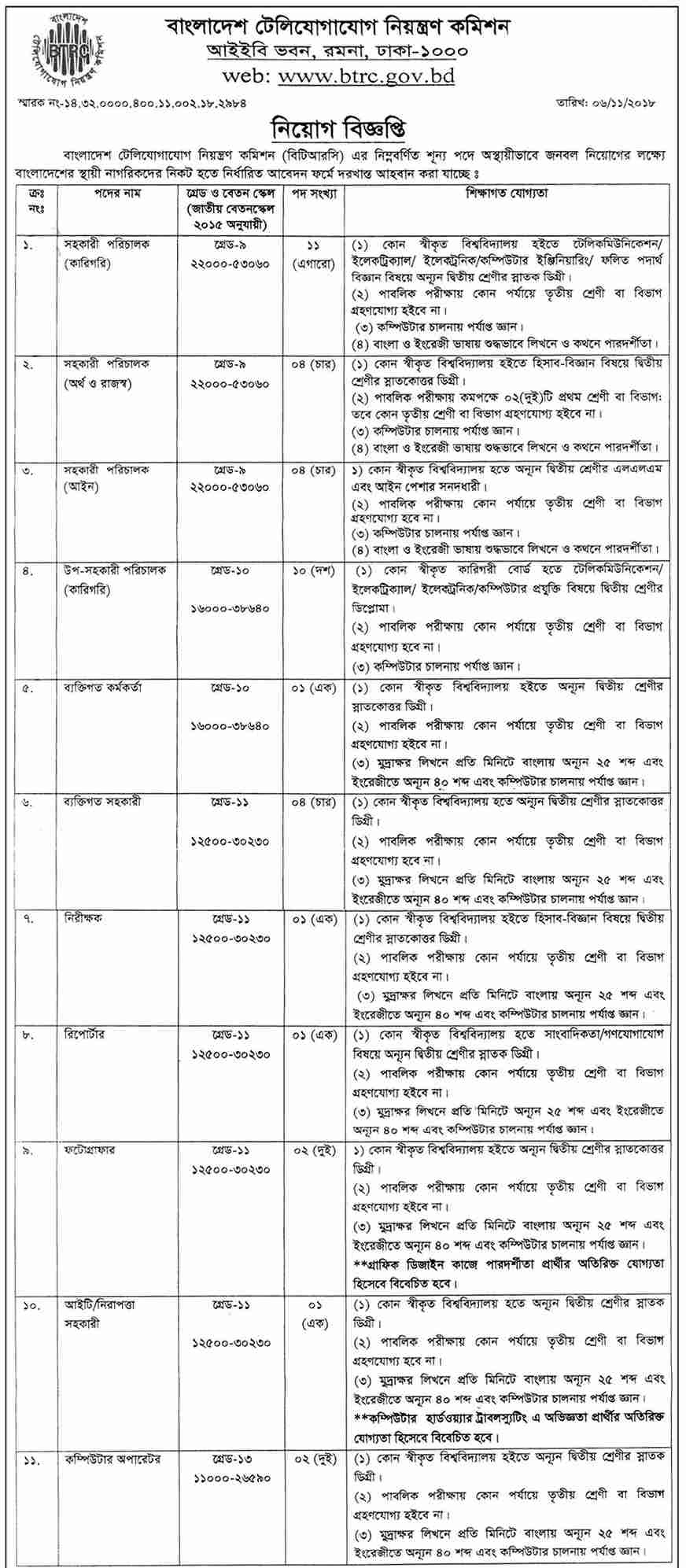 BTRC Job Circular & Application 2018 l www btrc gov bd