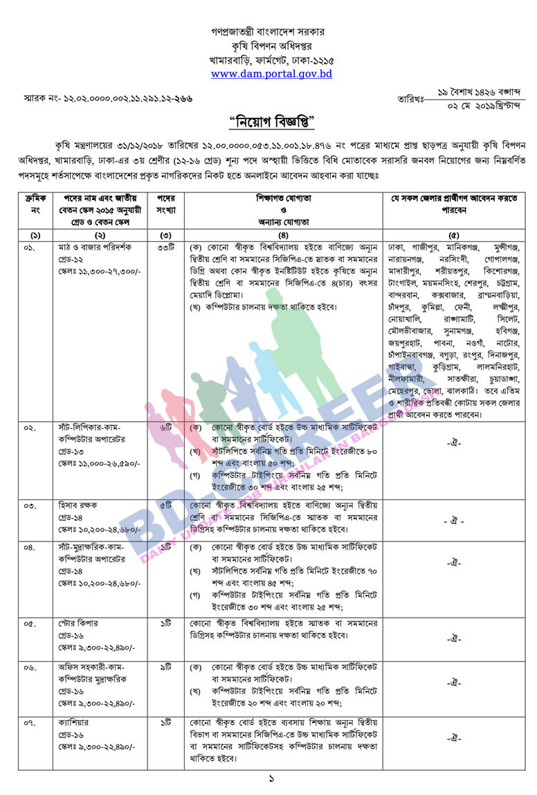 DAM Job Circular Apply