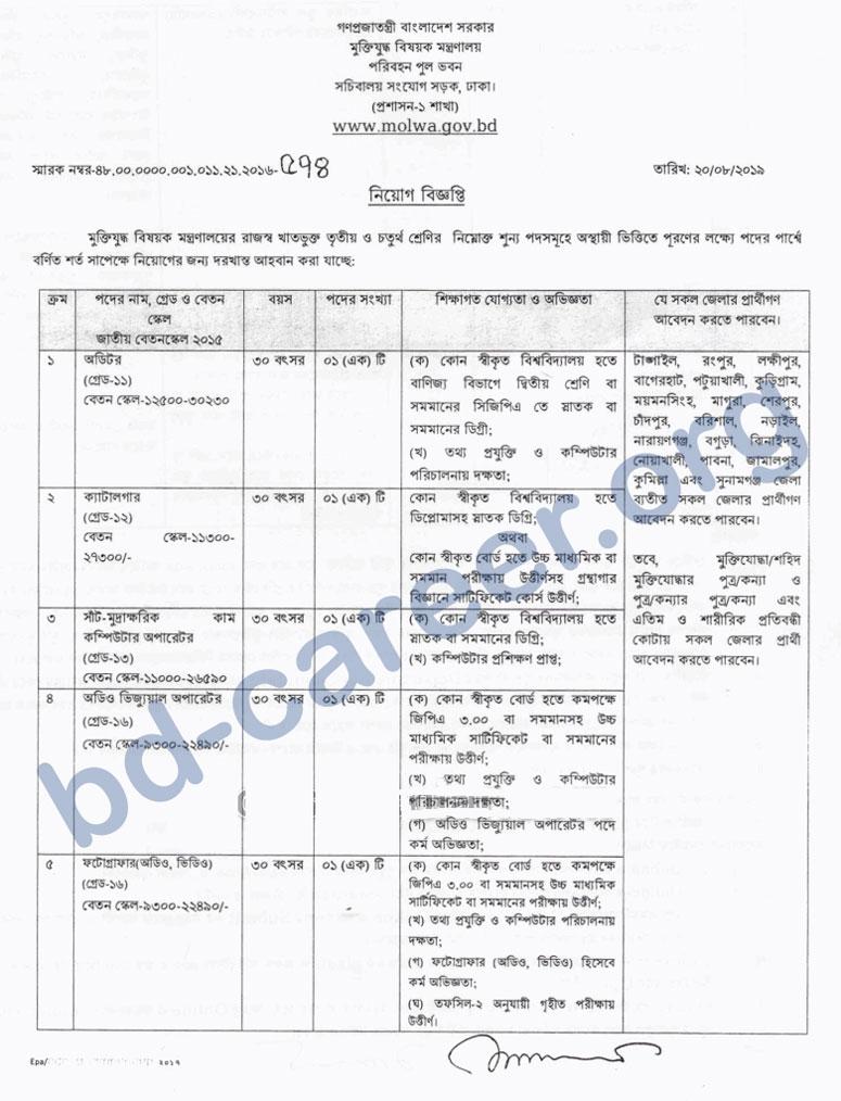 MOLWA Job Circular Apply 2019