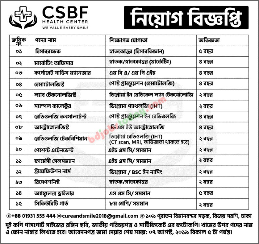 CSBF Health Center Job Circular 2019