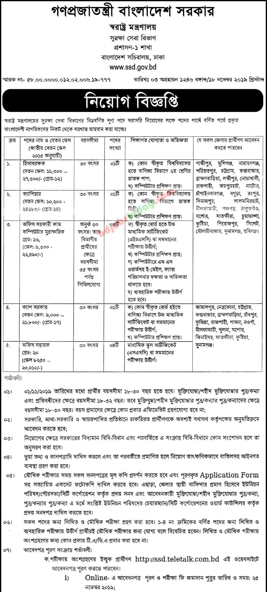 SSD Job Circular Apply 2019
