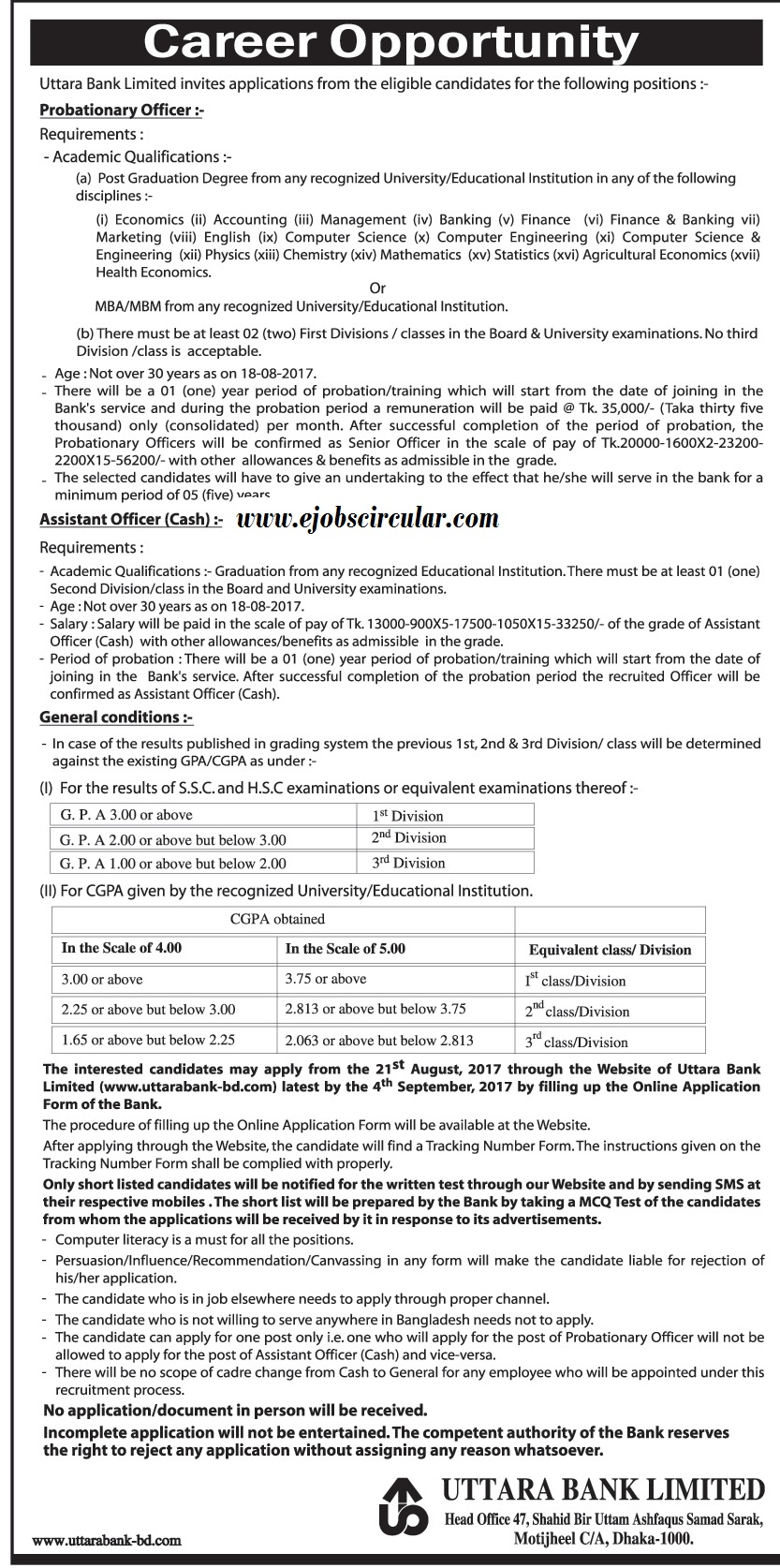 Uttara Bank Limited Job Circular